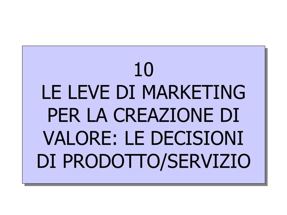 Marketing Industriale – ISBN: 88 386 0825-3 12 FORZE INFLUENZANTI CDV
