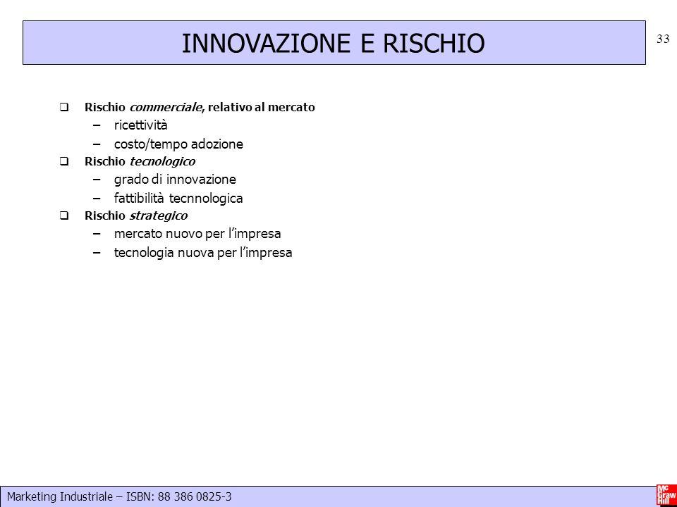 Marketing Industriale – ISBN: 88 386 0825-3 33  Rischio commerciale, relativo al mercato –ricettività –costo/tempo adozione  Rischio tecnologico –gr