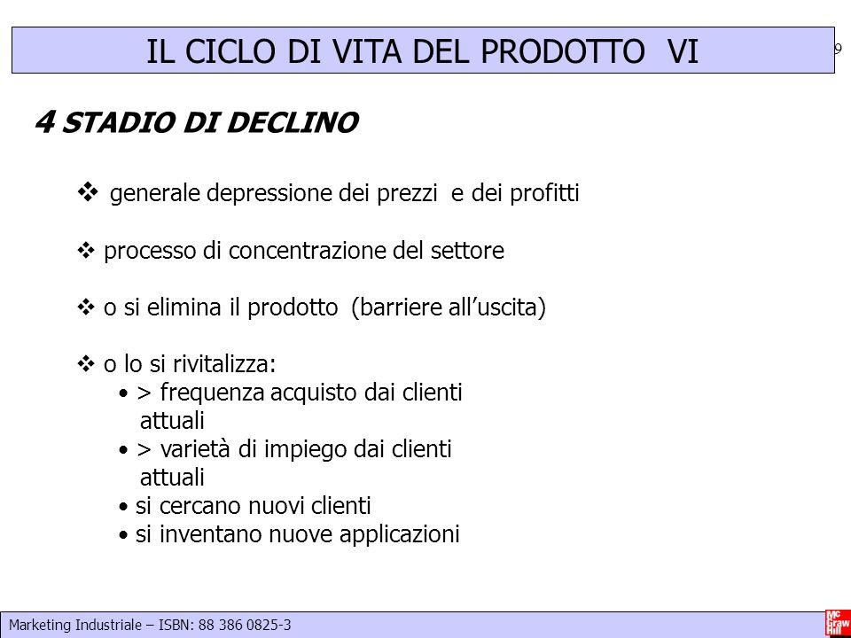 Marketing Industriale – ISBN: 88 386 0825-3 9 4 STADIO DI DECLINO  generale depressione dei prezzi e dei profitti  processo di concentrazione del se