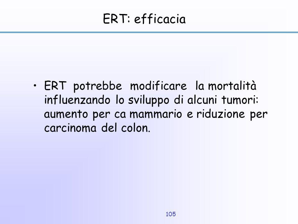 105 ERT: efficacia ERT potrebbe modificare la mortalità influenzando lo sviluppo di alcuni tumori: aumento per ca mammario e riduzione per carcinoma d