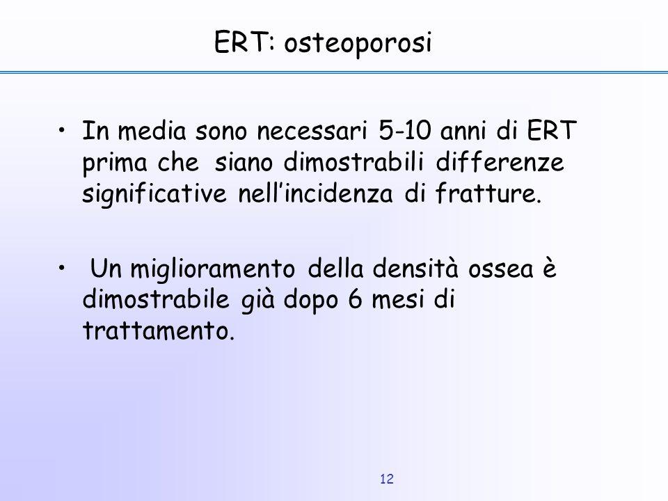 12 ERT: osteoporosi In media sono necessari 5-10 anni di ERT prima che siano dimostrabili differenze significative nell'incidenza di fratture. Un migl