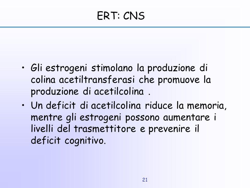 21 ERT: CNS Gli estrogeni stimolano la produzione di colina acetiltransferasi che promuove la produzione di acetilcolina. Un deficit di acetilcolina r