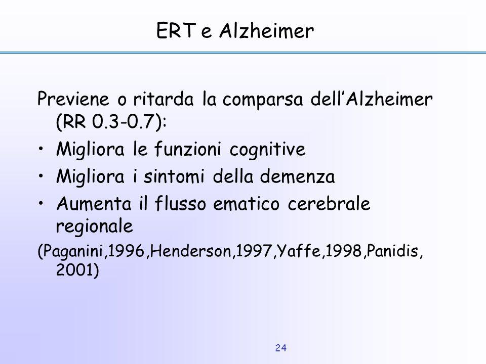 24 ERT e Alzheimer Previene o ritarda la comparsa dell'Alzheimer (RR 0.3-0.7): Migliora le funzioni cognitive Migliora i sintomi della demenza Aumenta