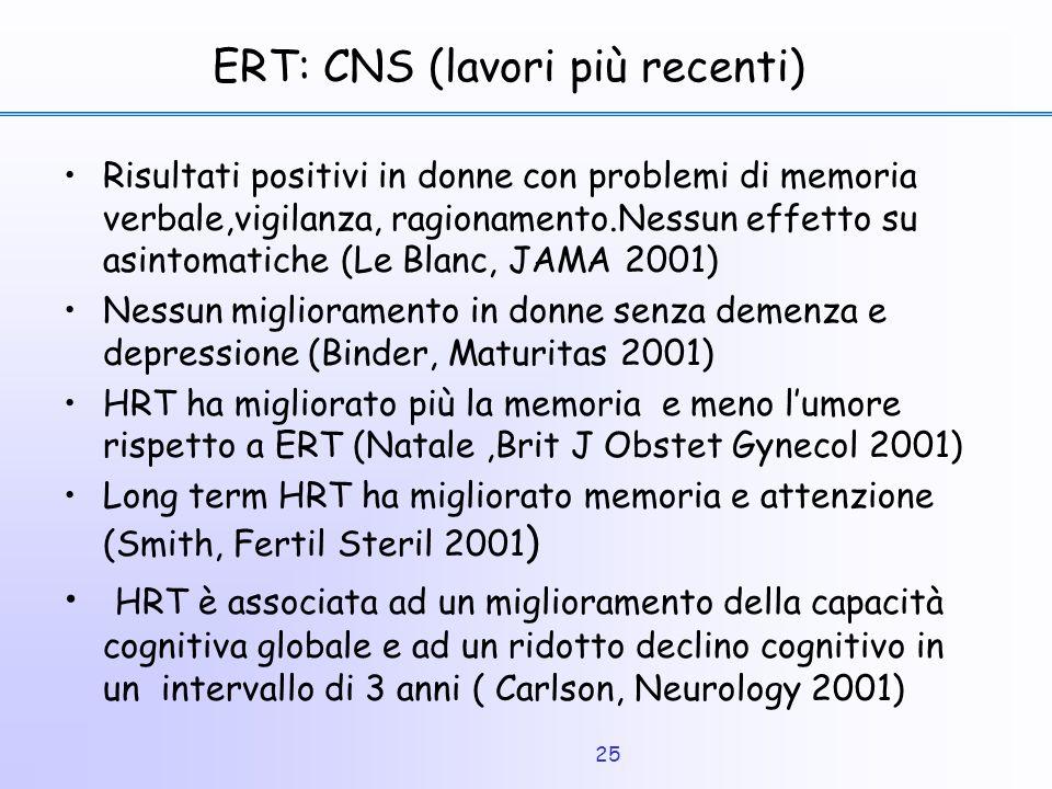 25 ERT: CNS (lavori più recenti) Risultati positivi in donne con problemi di memoria verbale,vigilanza, ragionamento.Nessun effetto su asintomatiche (
