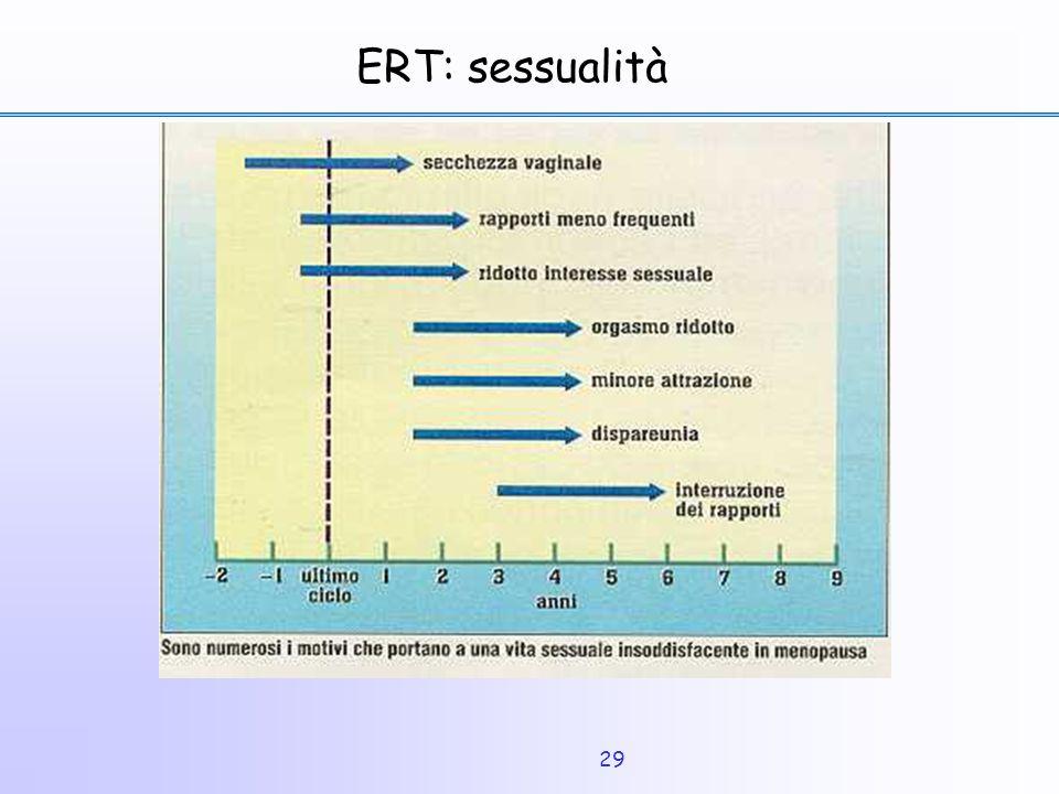 29 ERT: sessualità