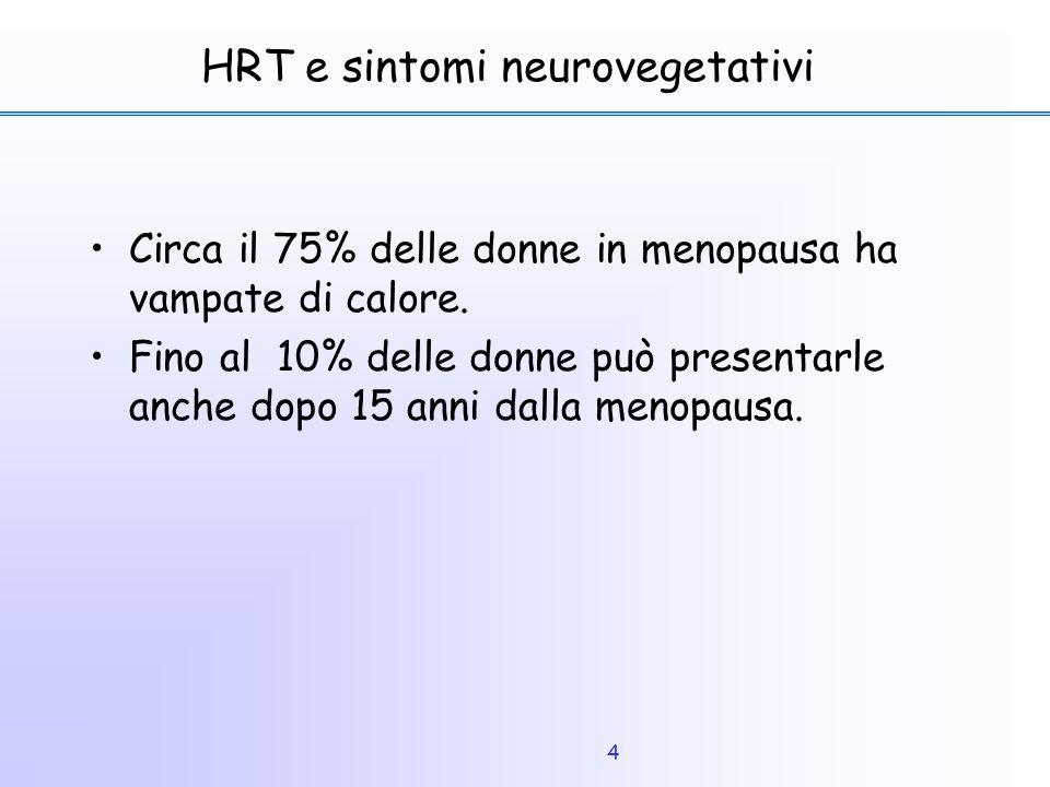 4 HRT e sintomi neurovegetativi Circa il 75% delle donne in menopausa ha vampate di calore. Fino al 10% delle donne può presentarle anche dopo 15 anni