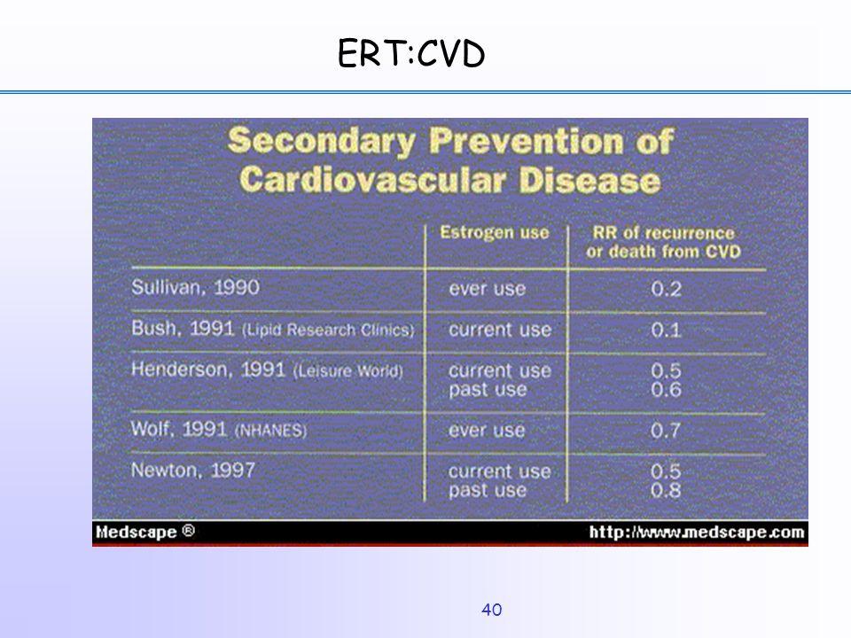 40 ERT:CVD