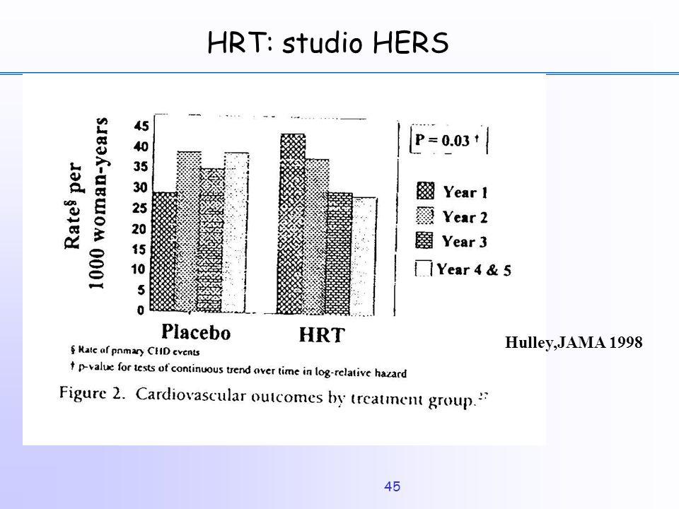 45 HRT: studio HERS Hulley,JAMA 1998