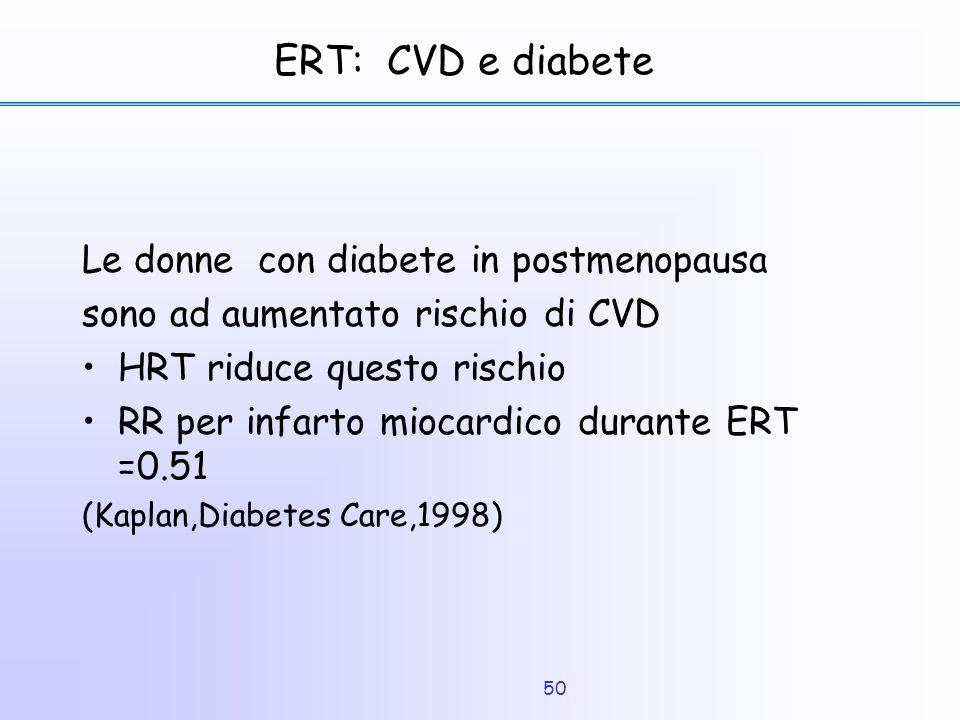 50 ERT: CVD e diabete Le donne con diabete in postmenopausa sono ad aumentato rischio di CVD HRT riduce questo rischio RR per infarto miocardico duran