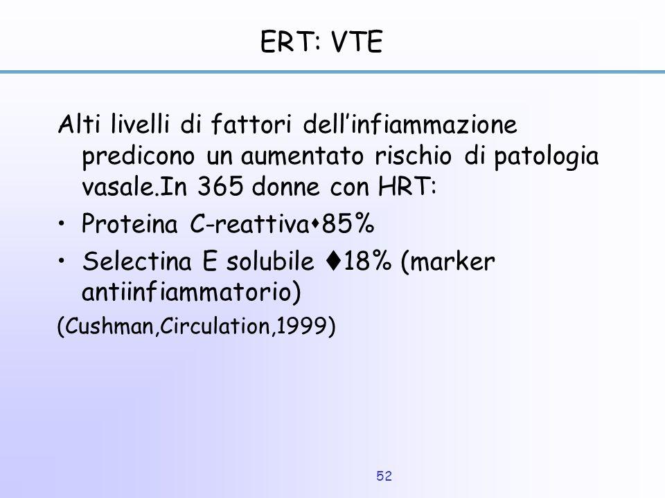 52 ERT: VTE Alti livelli di fattori dell'infiammazione predicono un aumentato rischio di patologia vasale.In 365 donne con HRT: Proteina C-reattiva 