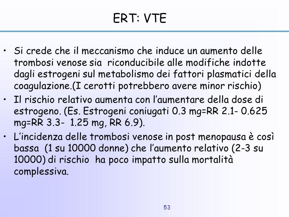 53 ERT: VTE Si crede che il meccanismo che induce un aumento delle trombosi venose sia riconducibile alle modifiche indotte dagli estrogeni sul metabo