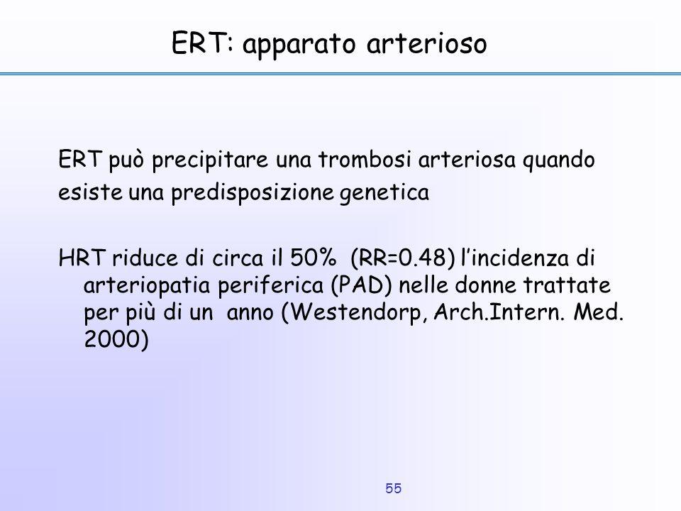 55 ERT: apparato arterioso ERT può precipitare una trombosi arteriosa quando esiste una predisposizione genetica HRT riduce di circa il 50% (RR=0.48)