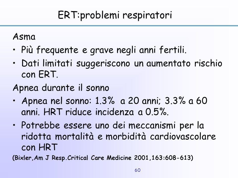 60 ERT:problemi respiratori Asma Più frequente e grave negli anni fertili. Dati limitati suggeriscono un aumentato rischio con ERT. Apnea durante il s