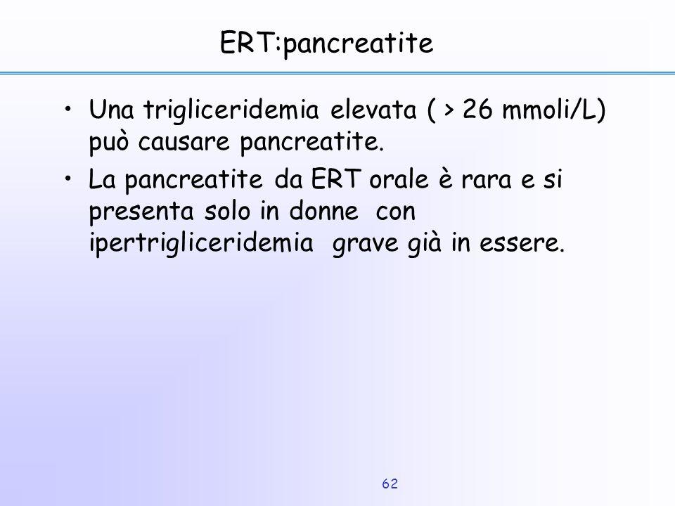 62 ERT:pancreatite Una trigliceridemia elevata ( > 26 mmoli/L) può causare pancreatite. La pancreatite da ERT orale è rara e si presenta solo in donne