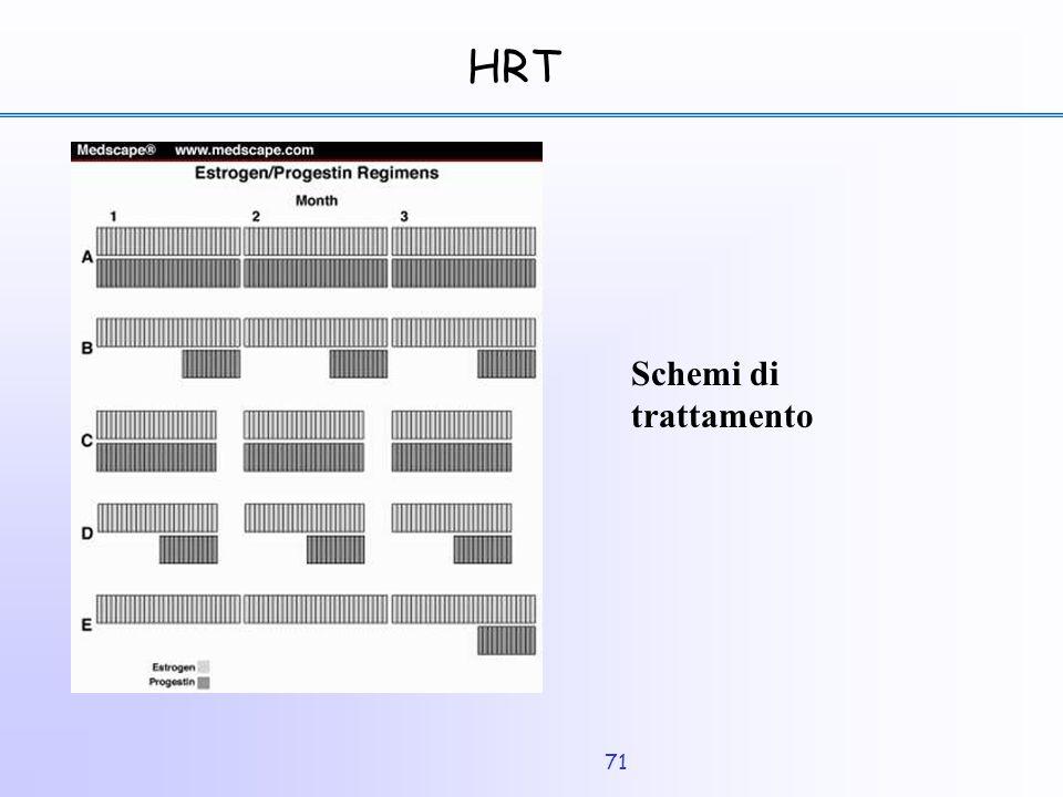 71 HRT Schemi di trattamento
