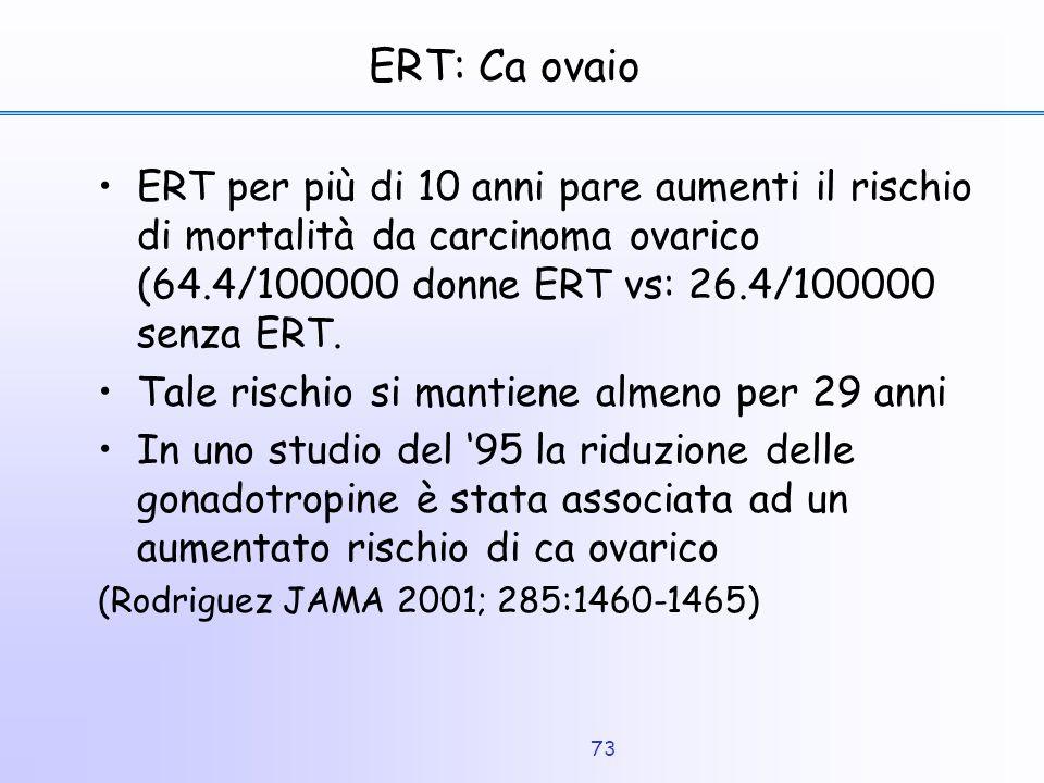 73 ERT: Ca ovaio ERT per più di 10 anni pare aumenti il rischio di mortalità da carcinoma ovarico (64.4/100000 donne ERT vs: 26.4/100000 senza ERT. Ta