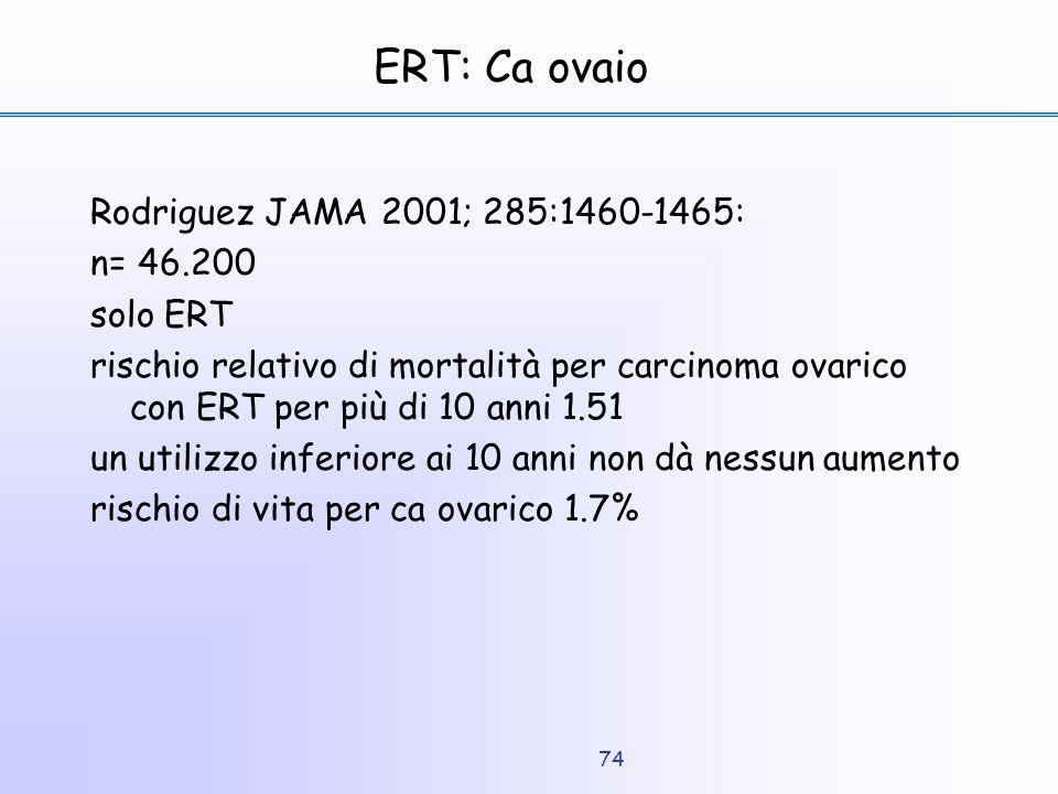 74 ERT: Ca ovaio Rodriguez JAMA 2001; 285:1460-1465: n= 46.200 solo ERT rischio relativo di mortalità per carcinoma ovarico con ERT per più di 10 anni