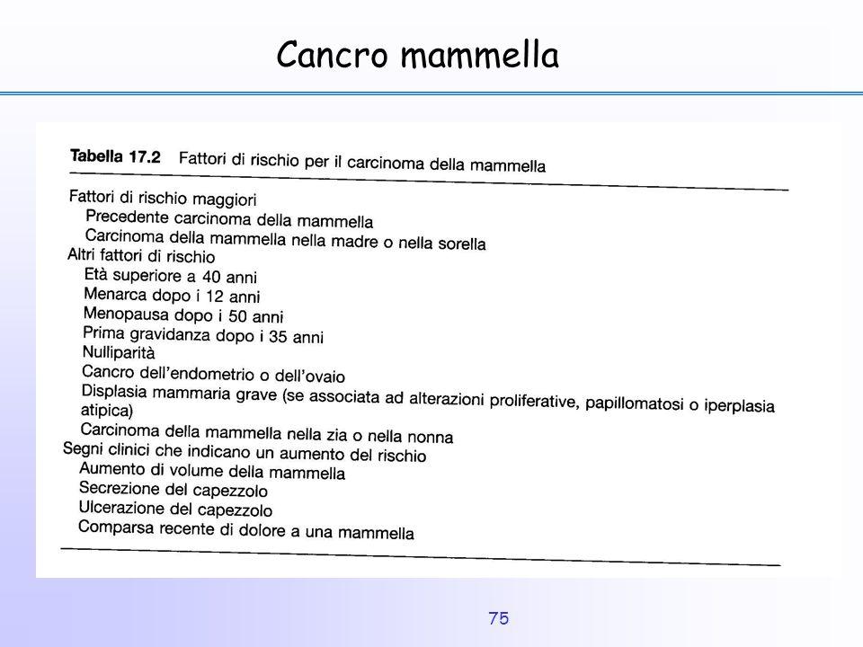 75 Cancro mammella