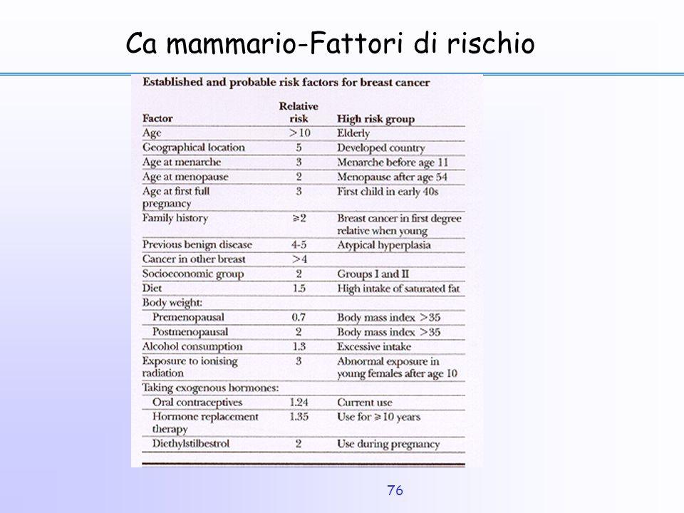 76 Ca mammario-Fattori di rischio