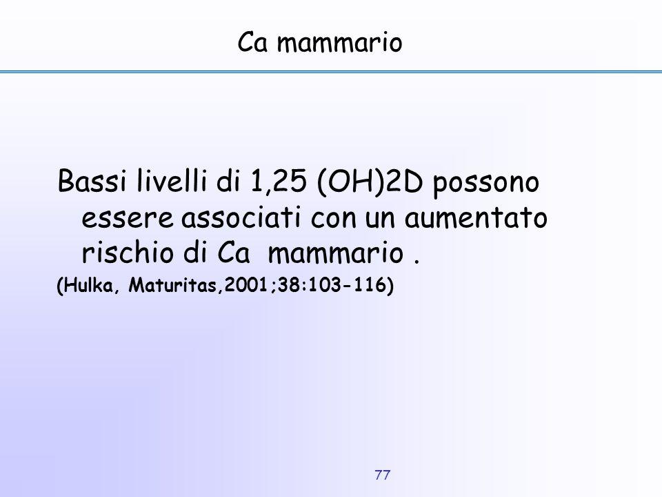 77 Ca mammario Bassi livelli di 1,25 (OH)2D possono essere associati con un aumentato rischio di Ca mammario. (Hulka, Maturitas,2001;38:103-116)