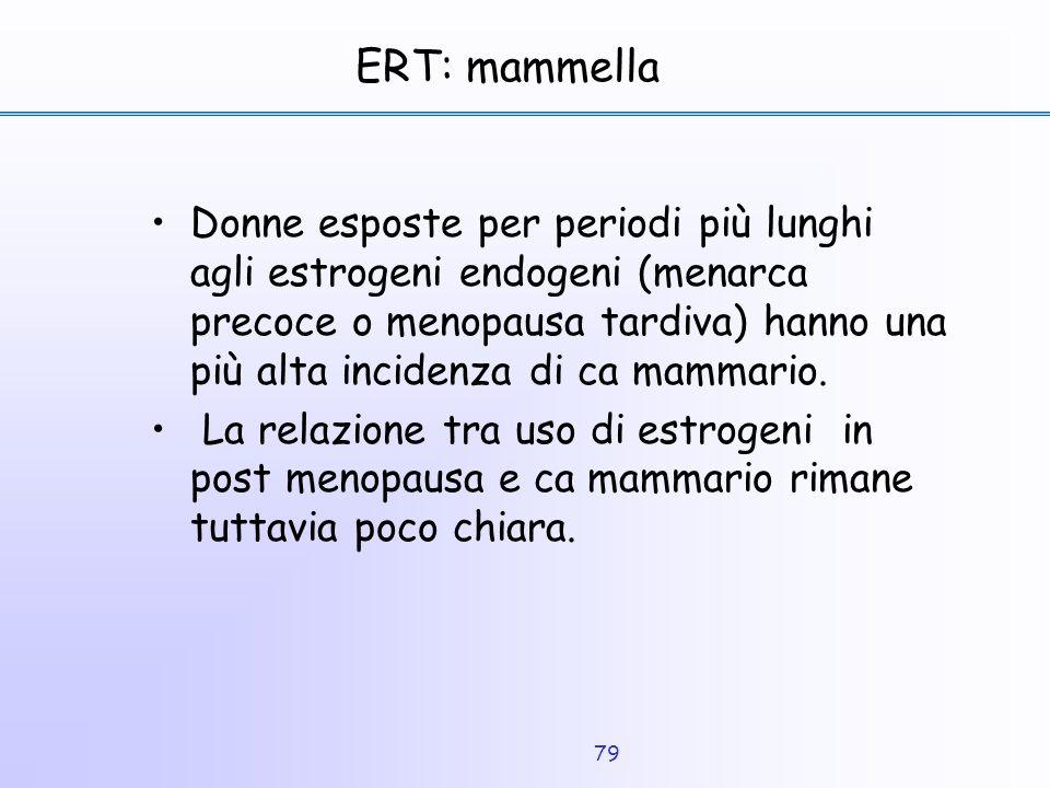 79 ERT: mammella Donne esposte per periodi più lunghi agli estrogeni endogeni (menarca precoce o menopausa tardiva) hanno una più alta incidenza di ca