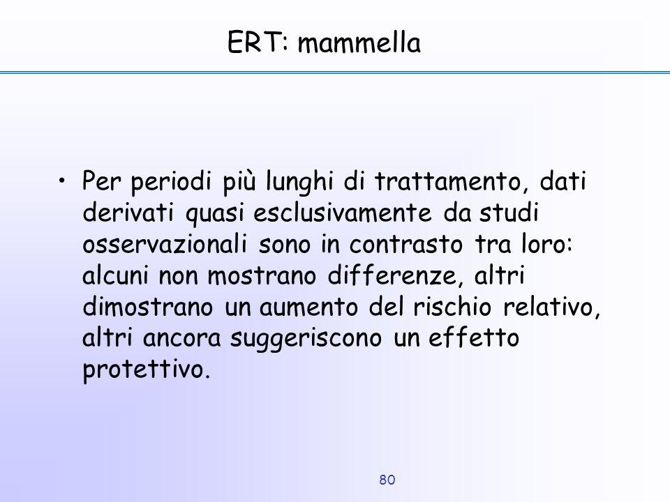 80 ERT: mammella Per periodi più lunghi di trattamento, dati derivati quasi esclusivamente da studi osservazionali sono in contrasto tra loro: alcuni