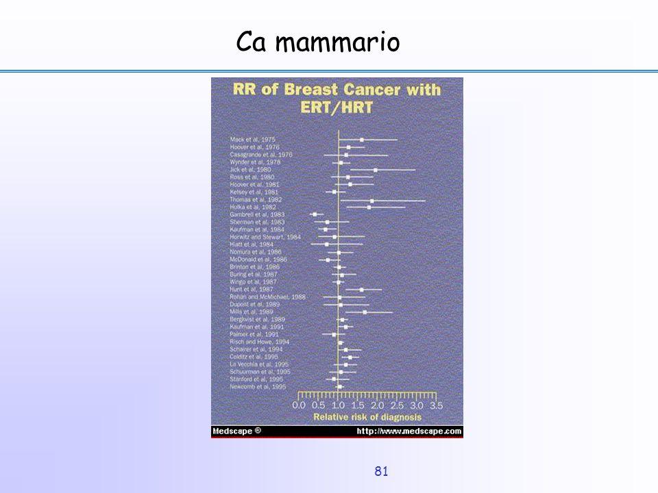 81 Ca mammario