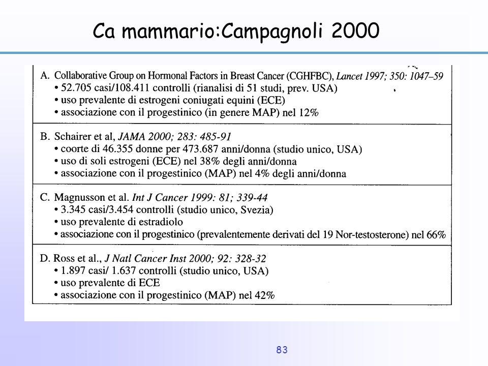 83 Ca mammario:Campagnoli 2000