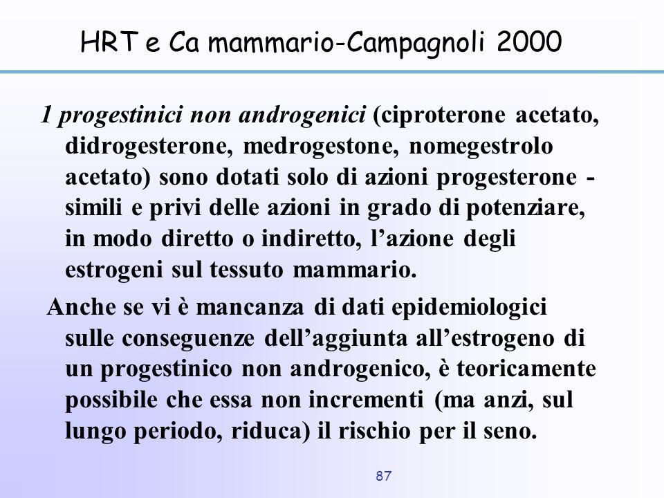 87 HRT e Ca mammario-Campagnoli 2000 1 progestinici non androgenici (ciproterone acetato, didrogesterone, medrogestone, nomegestrolo acetato) sono dot