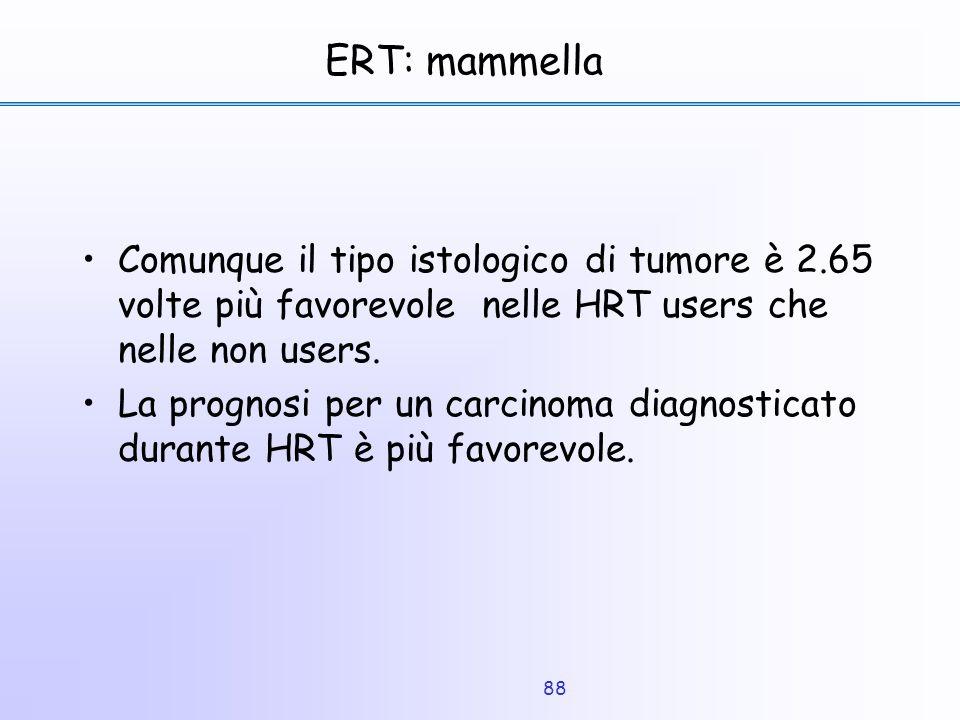 88 ERT: mammella Comunque il tipo istologico di tumore è 2.65 volte più favorevole nelle HRT users che nelle non users. La prognosi per un carcinoma d
