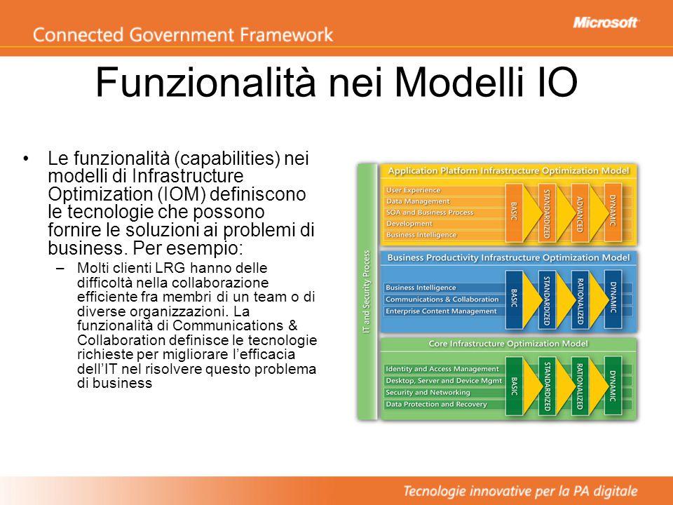Funzionalità nei Modelli IO Le funzionalità (capabilities) nei modelli di Infrastructure Optimization (IOM) definiscono le tecnologie che possono fornire le soluzioni ai problemi di business.