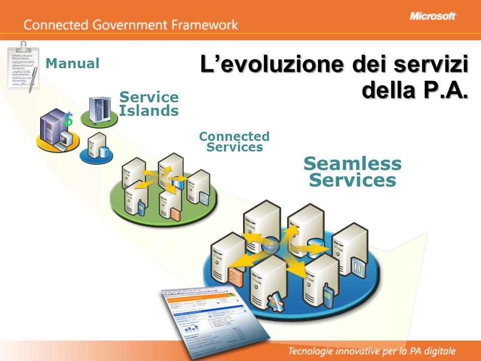 Service Islands Connected Services Manual Seamless Services L'evoluzione dei servizi della P.A.