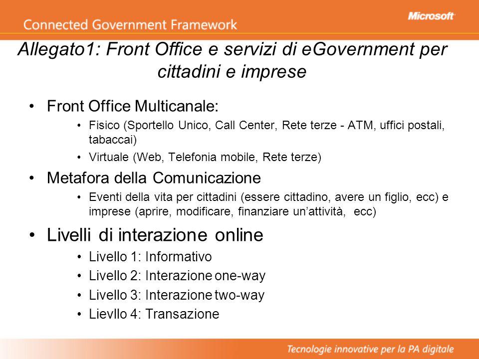 Livello di interazione online 1 Livello 1: Informativo.