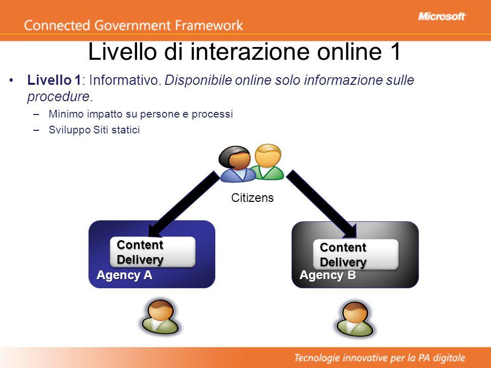 Livello di interazione online 2 Livello 2: Interazione one way (download modulistica).