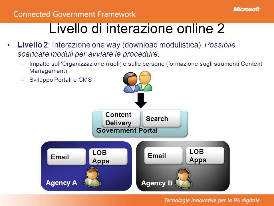 Livello di interazione online 3 Livello 3: Interazione two way (inoltro richiesta).