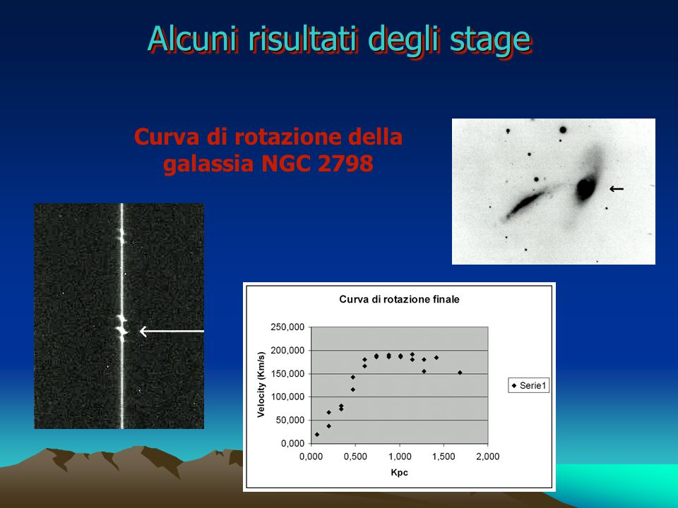 Alcuni risultati degli stage Curva di rotazione della galassia NGC 2798