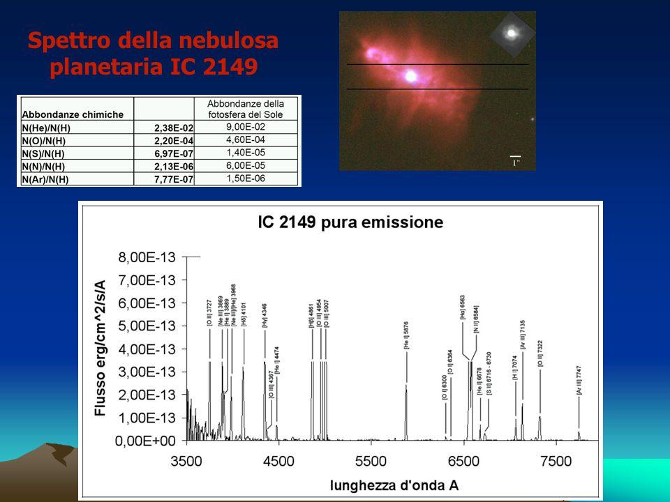 Spettro della nebulosa planetaria IC 2149