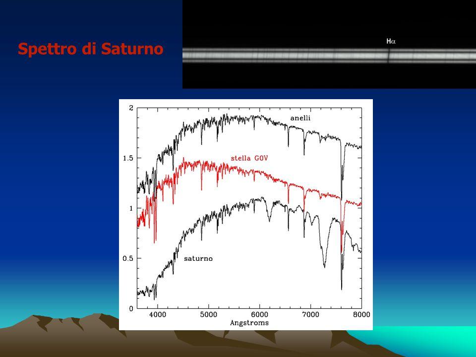 Spettro di Saturno