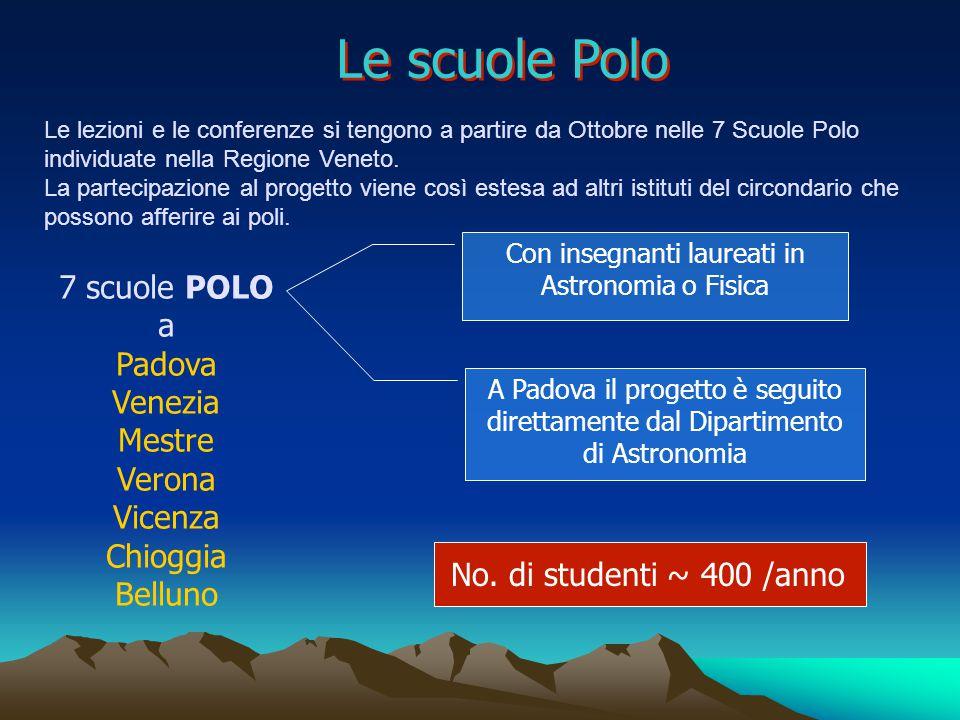 Scuole che hanno già partecipato Chioggia (1) 38 Padova (6) 123 Venezia (4) 50 Mestre (4) 62 Belluno (2) 35 Vicenza (4) 34 Verona (3) 45