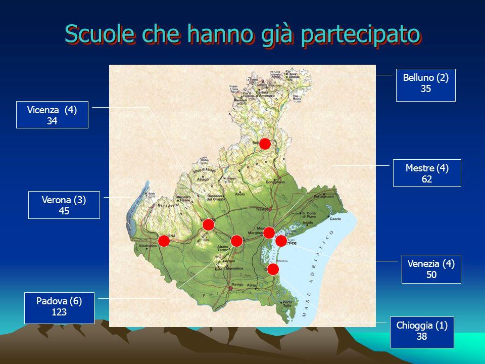 La presentazione delle tesine In aprile il progetto termina con la presentazione ufficiale da parte degli studenti dei lavori svolti.
