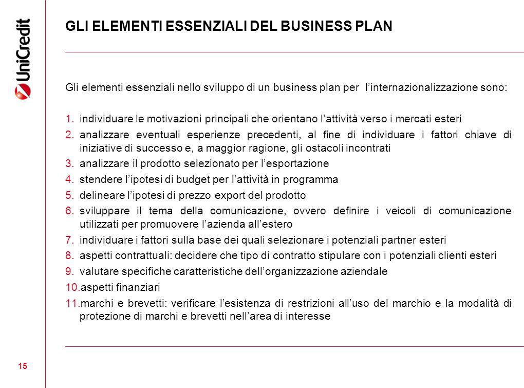 15 GLI ELEMENTI ESSENZIALI DEL BUSINESS PLAN Gli elementi essenziali nello sviluppo di un business plan per l'internazionalizzazione sono: 1.individuare le motivazioni principali che orientano l'attività verso i mercati esteri 2.analizzare eventuali esperienze precedenti, al fine di individuare i fattori chiave di iniziative di successo e, a maggior ragione, gli ostacoli incontrati 3.analizzare il prodotto selezionato per l'esportazione 4.stendere l'ipotesi di budget per l'attività in programma 5.delineare l'ipotesi di prezzo export del prodotto 6.sviluppare il tema della comunicazione, ovvero definire i veicoli di comunicazione utilizzati per promuovere l'azienda all'estero 7.individuare i fattori sulla base dei quali selezionare i potenziali partner esteri 8.aspetti contrattuali: decidere che tipo di contratto stipulare con i potenziali clienti esteri 9.valutare specifiche caratteristiche dell'organizzazione aziendale 10.aspetti finanziari 11.marchi e brevetti: verificare l'esistenza di restrizioni all'uso del marchio e la modalità di protezione di marchi e brevetti nell'area di interesse