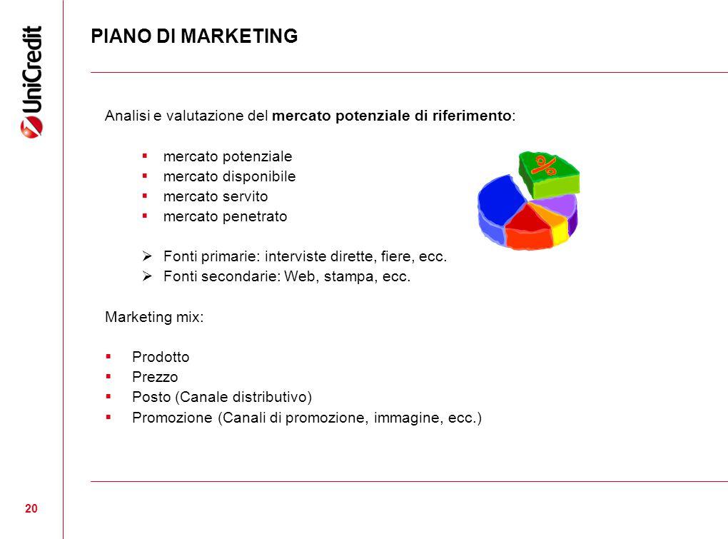 PIANO DI MARKETING 20 Analisi e valutazione del mercato potenziale di riferimento:  mercato potenziale  mercato disponibile  mercato servito  mercato penetrato  Fonti primarie: interviste dirette, fiere, ecc.