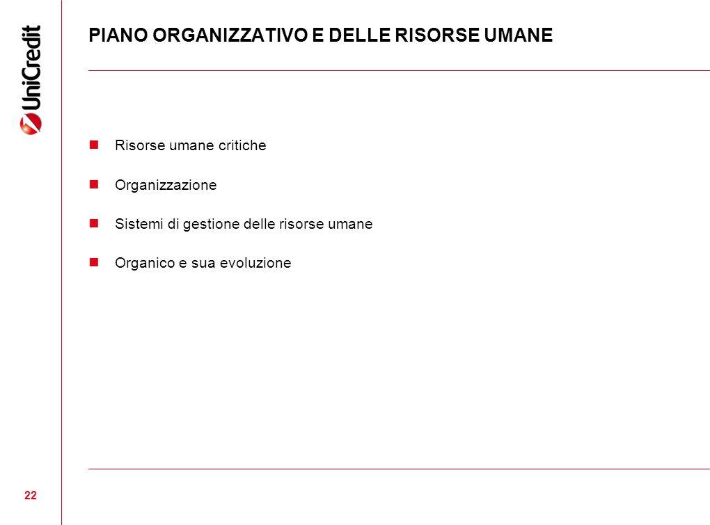 PIANO ORGANIZZATIVO E DELLE RISORSE UMANE 22 Risorse umane critiche Organizzazione Sistemi di gestione delle risorse umane Organico e sua evoluzione