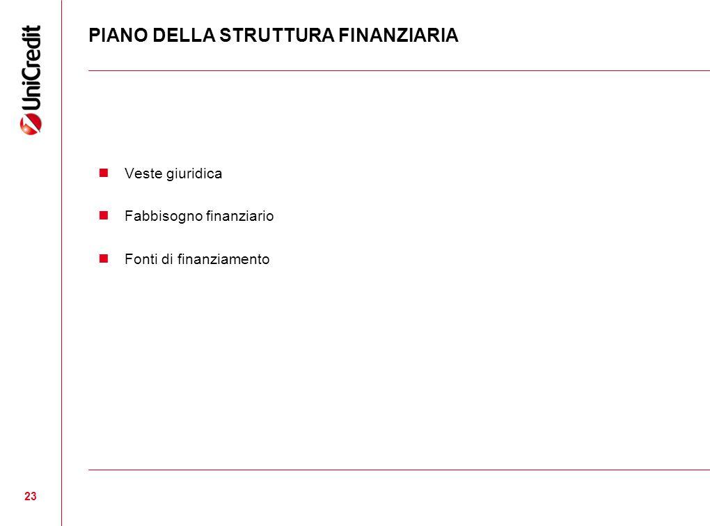 PIANO DELLA STRUTTURA FINANZIARIA Veste giuridica Fabbisogno finanziario Fonti di finanziamento 23