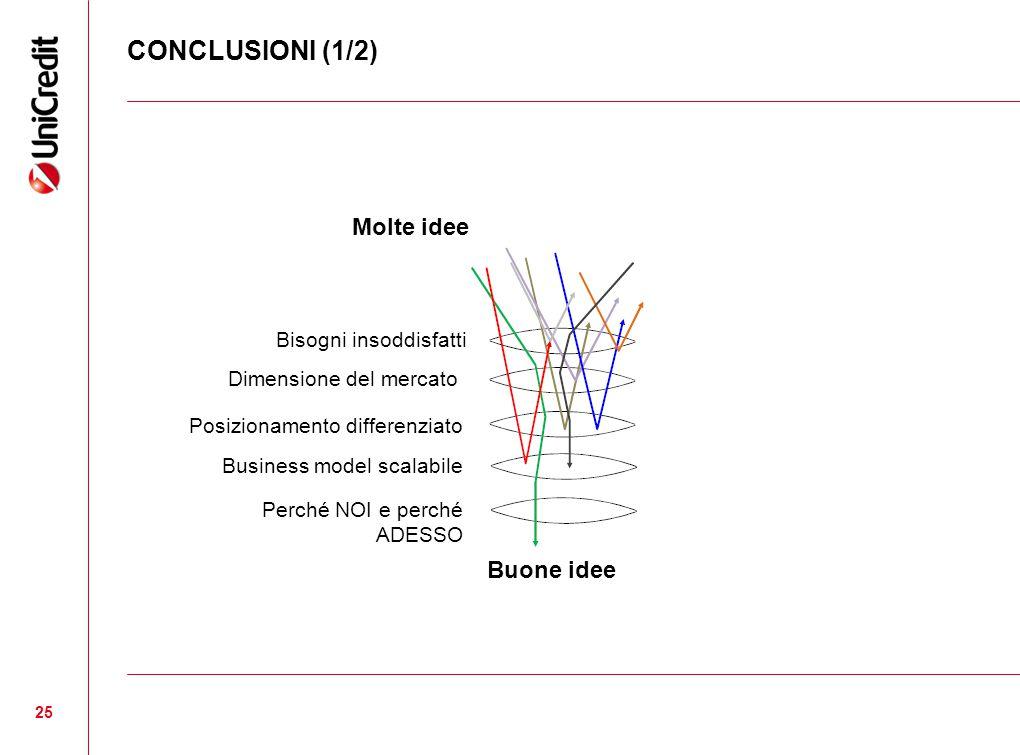 CONCLUSIONI (1/2) 25 Molte idee Buone idee Bisogni insoddisfatti Dimensione del mercato Posizionamento differenziato Business model scalabile Perché NOI e perché ADESSO