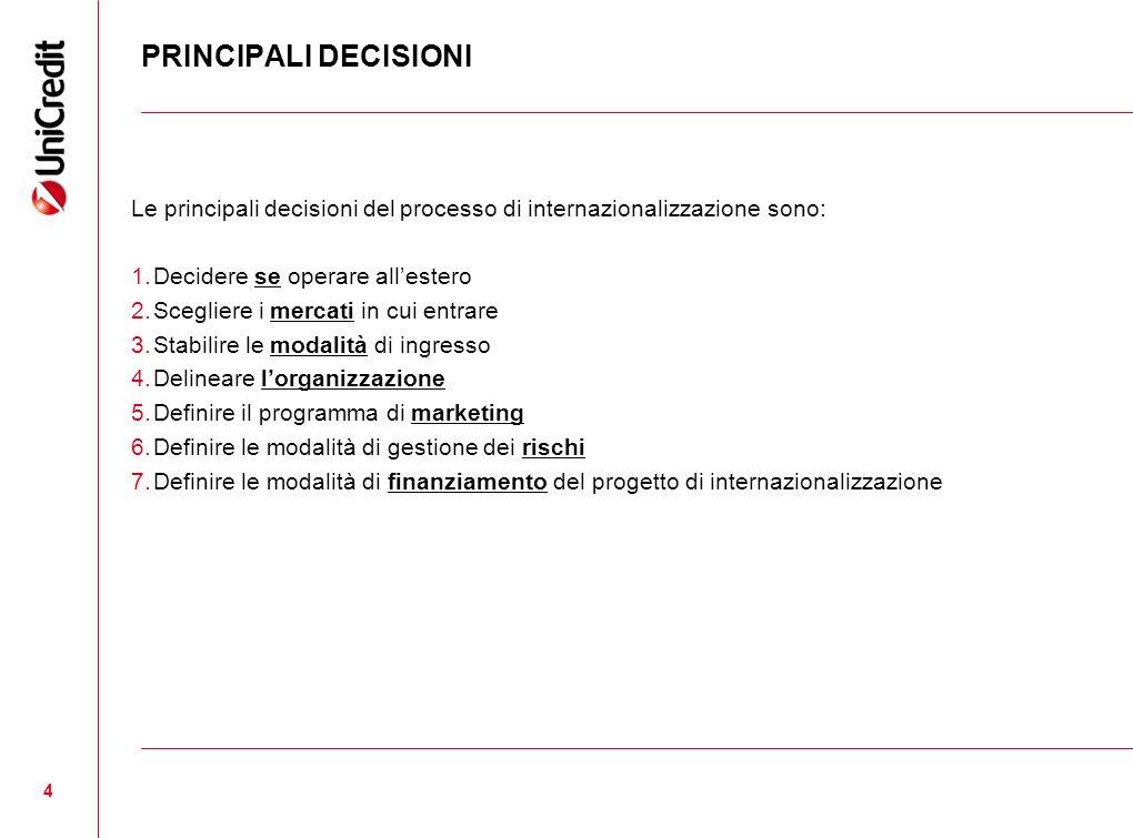 PRINCIPALI DECISIONI Le principali decisioni del processo di internazionalizzazione sono: 1.Decidere se operare all'estero 2.Scegliere i mercati in cui entrare 3.Stabilire le modalità di ingresso 4.Delineare l'organizzazione 5.Definire il programma di marketing 6.Definire le modalità di gestione dei rischi 7.Definire le modalità di finanziamento del progetto di internazionalizzazione 4