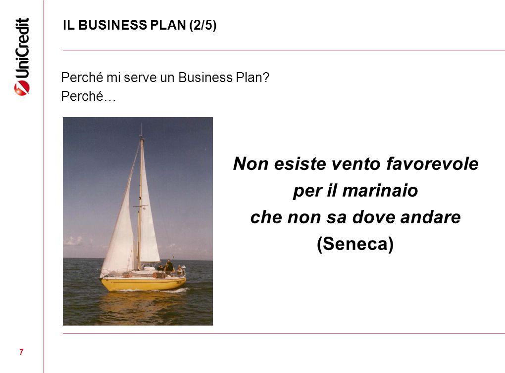 IL BUSINESS PLAN (2/5) Non esiste vento favorevole per il marinaio che non sa dove andare (Seneca) 7 Perché mi serve un Business Plan.