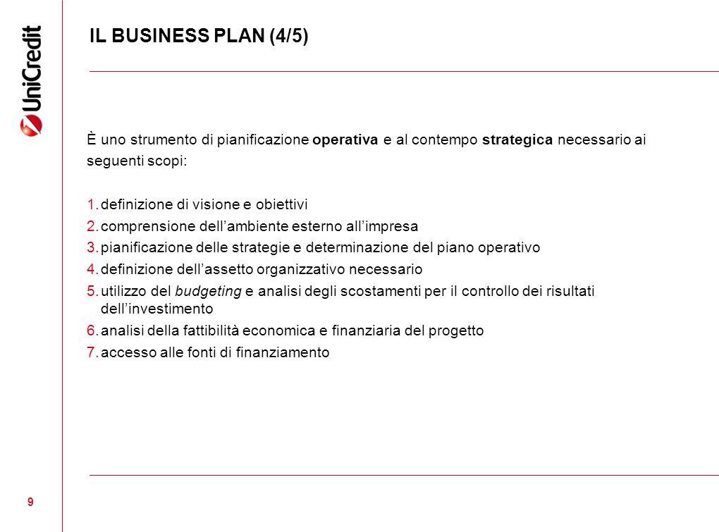 IL BUSINESS PLAN (4/5) È uno strumento di pianificazione operativa e al contempo strategica necessario ai seguenti scopi: 1.definizione di visione e obiettivi 2.comprensione dell'ambiente esterno all'impresa 3.pianificazione delle strategie e determinazione del piano operativo 4.definizione dell'assetto organizzativo necessario 5.utilizzo del budgeting e analisi degli scostamenti per il controllo dei risultati dell'investimento 6.analisi della fattibilità economica e finanziaria del progetto 7.accesso alle fonti di finanziamento 9