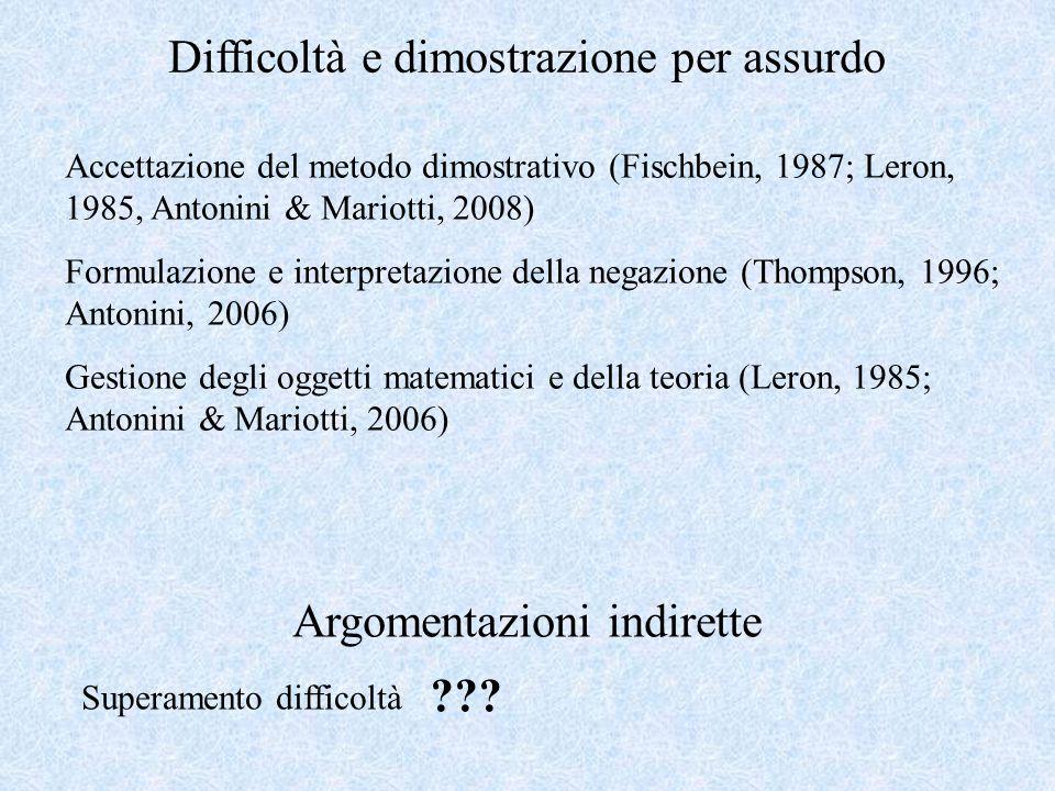 Difficoltà e dimostrazione per assurdo Accettazione del metodo dimostrativo (Fischbein, 1987; Leron, 1985, Antonini & Mariotti, 2008) Formulazione e interpretazione della negazione (Thompson, 1996; Antonini, 2006) Gestione degli oggetti matematici e della teoria (Leron, 1985; Antonini & Mariotti, 2006) Argomentazioni indirette Superamento difficoltà