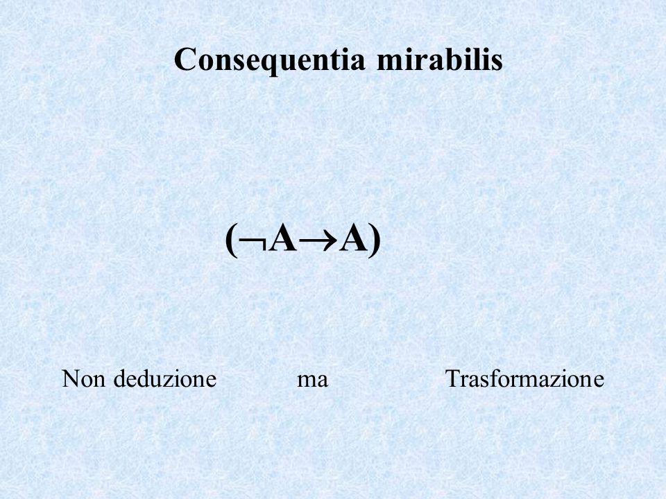 Consequentia mirabilis (  A  A) Non deduzione ma Trasformazione